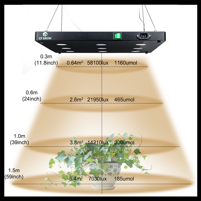 Latest COB LED Grow Lights without Noise Fan for cooling 810W 540W 270W Full Spectrum Indoor Veg Flower