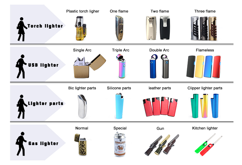 2018 funny pattern strong power windproof  Lighter