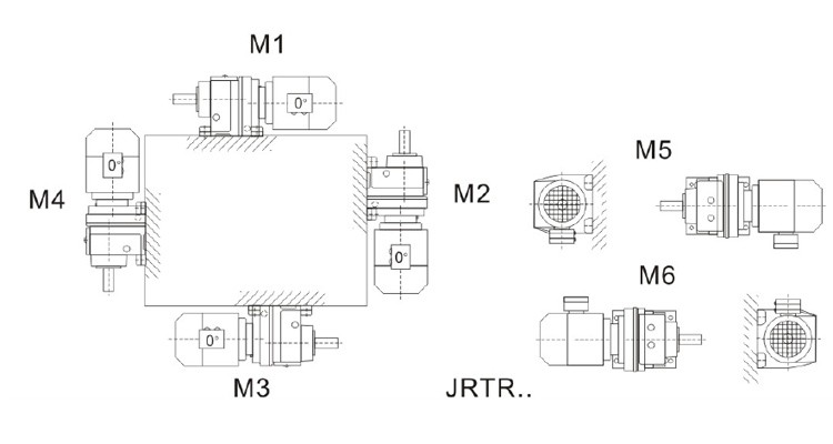 JRTR Series helical gearmotors