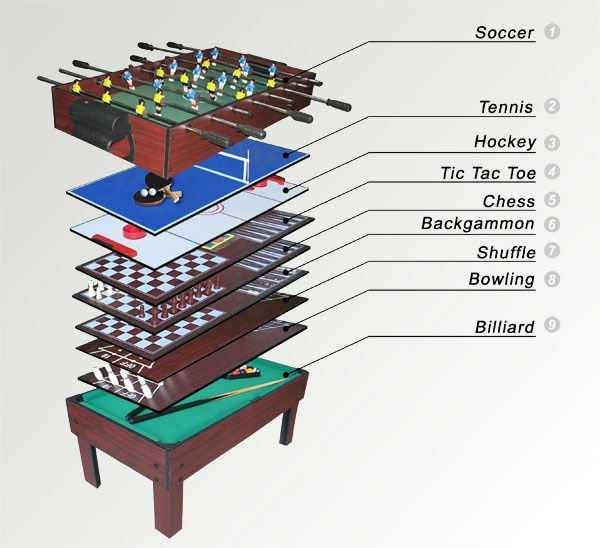 High Quality 10 In 1 Game Table, 10 In 1 Game Table Suppliers And Manufacturers At  Alibaba.com