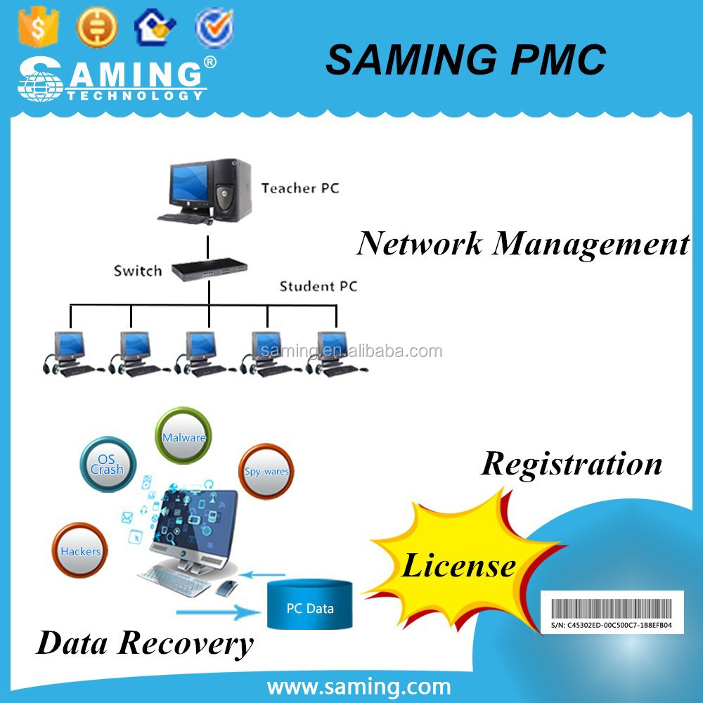 computer data management In computer science, data is anything in a form suitable for use with a computer, and it's often distinguished from programsa database is a collection of information which is organized so that it can easily be accessed, managed, and updateddatabase management system (dbms) is a computer software program that is designed as.