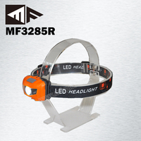 New Style LED light Rechargeable head torch High Power cob Headlamp