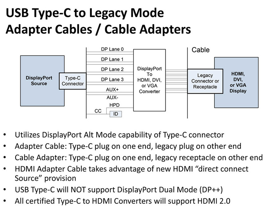 usb type c wiring diagram wiring diagram for cat6 cable usb type c
