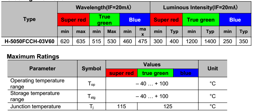 Factory Price Electronic Component 3.0-3.2V PLCC-6 5050 Colorful RGB Smd Led Chip for Led Strip