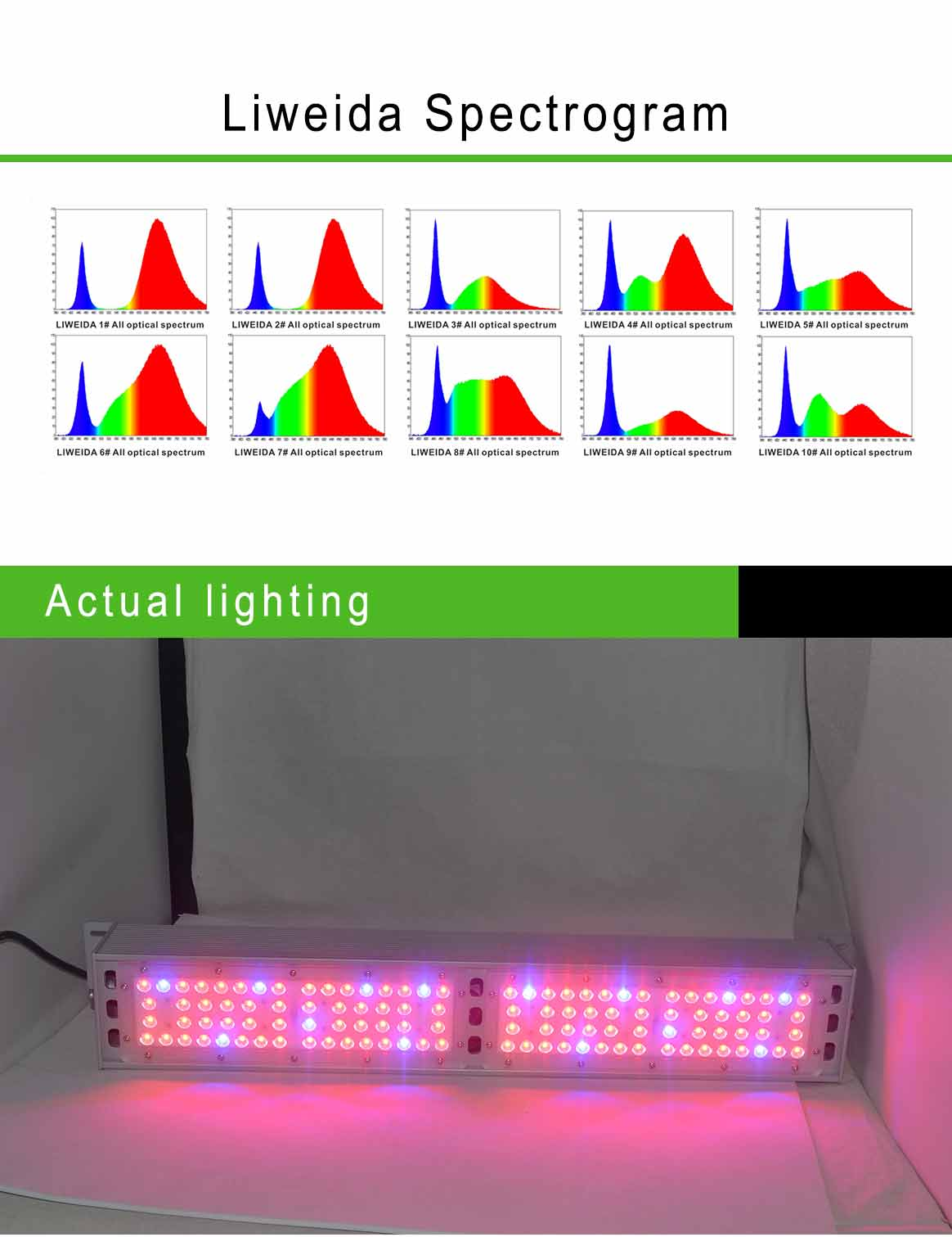 Hydroponic System For Plant Outdoor light 250W AC100-240V Led Linear Grow Lamp