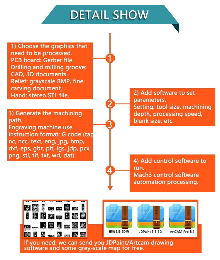 3d Mini Cnc Engraving Machine Mini Desktop Cnc Router Mini Cnc Milling  Machine 4 Axis - Buy Mini Cnc Router,3d Mini Cnc Engraving Machine,Mini Cnc