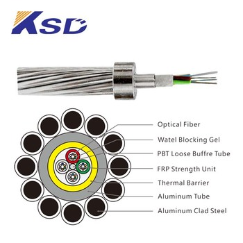 internet providers outdoor OPGW price 24 core electric cables manufactures and buyers