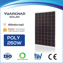 ALIBABA TOP 1 Yuanchan Poly 260W Solar Panel CE TUV Certificates