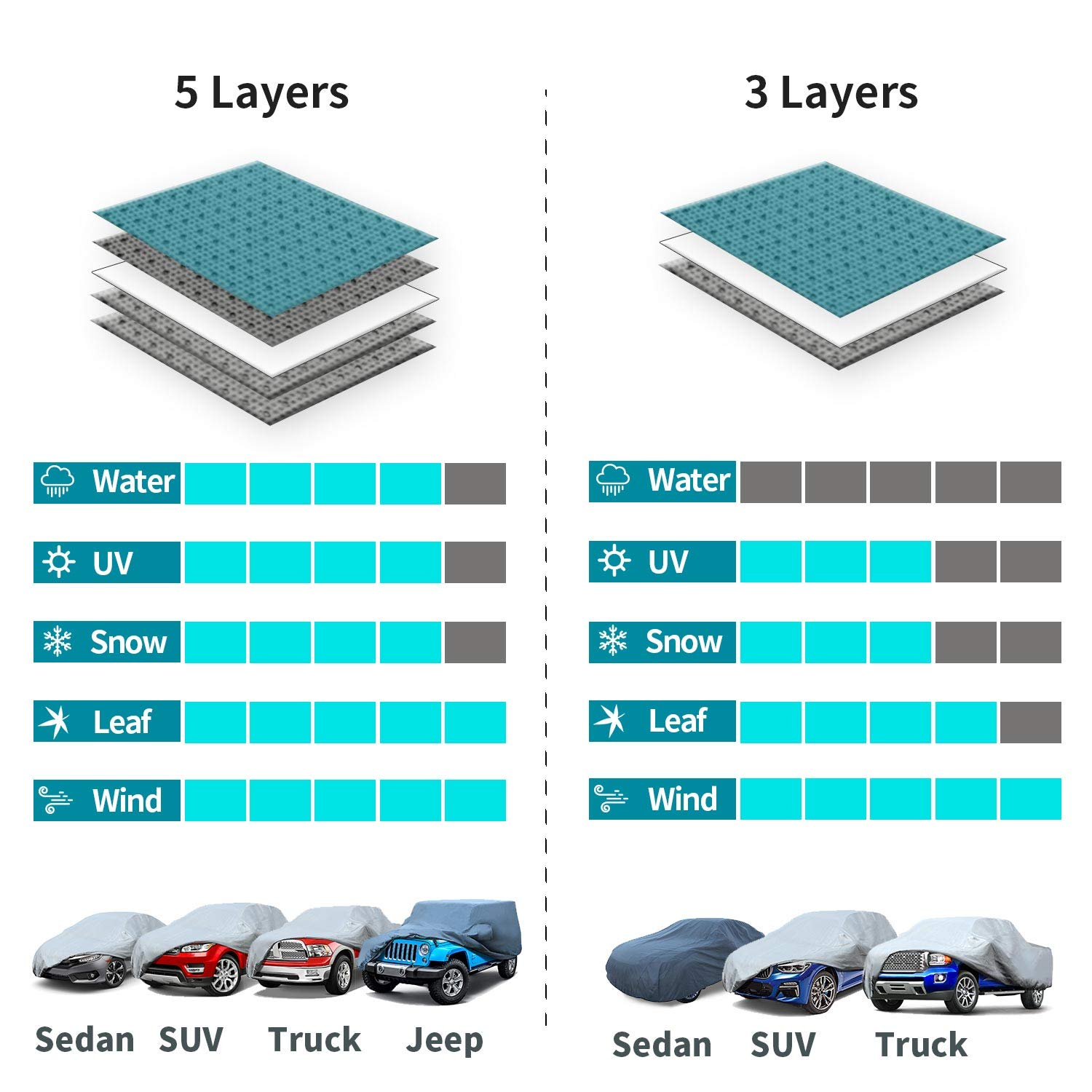 Custom Convenient PVC W/PP Cotton Waterproof Car Cover