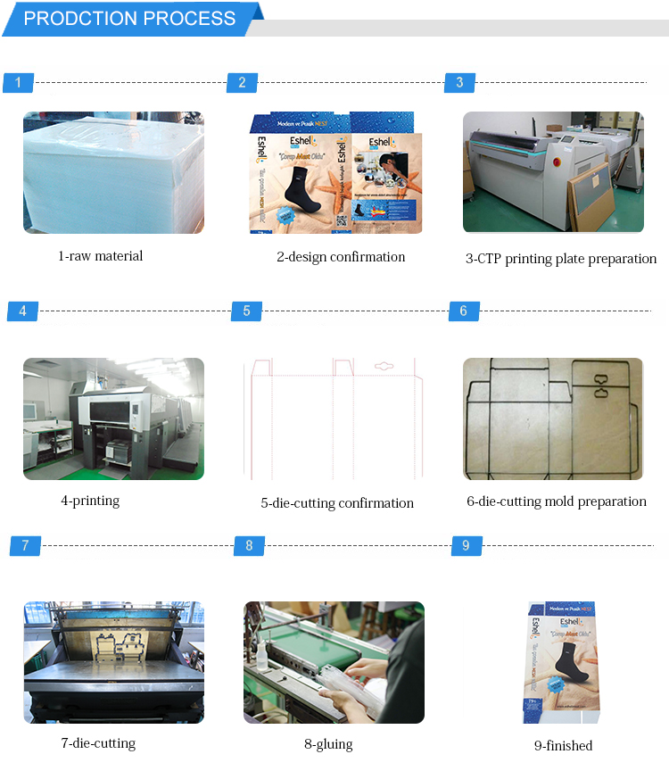 Latest wholesale high quality offset printing gloves plastic packaging box