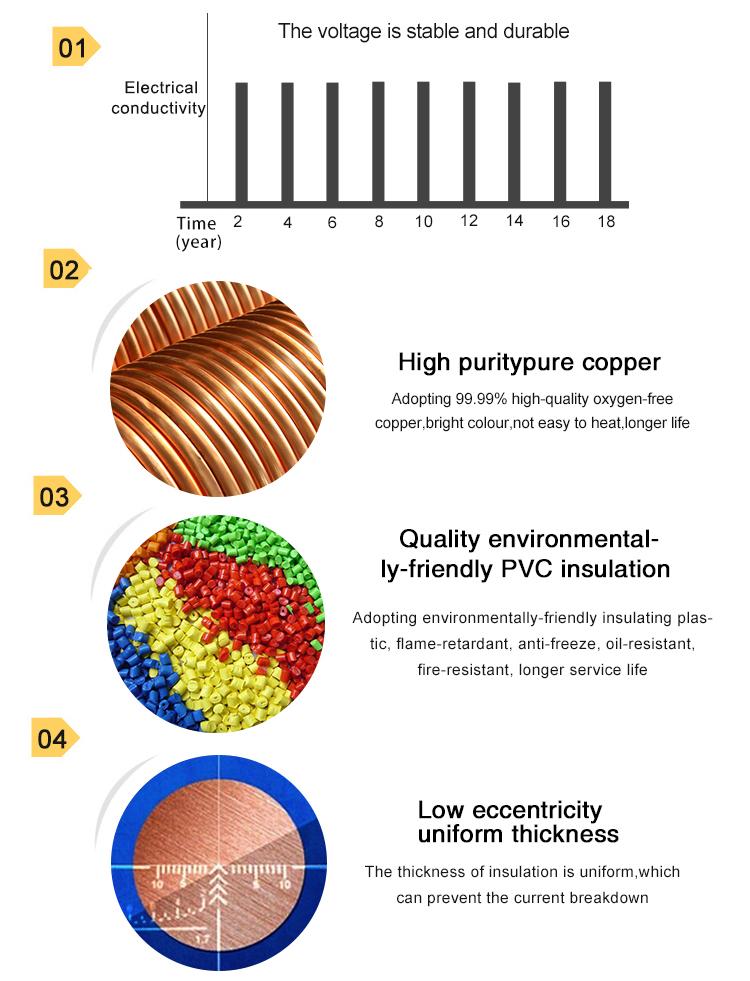 PVC Kabel Listrik NYY 4x25mm2 Konduktor Tembaga 2 Core 16 Mm PVC Kabel 2 Core 4sq