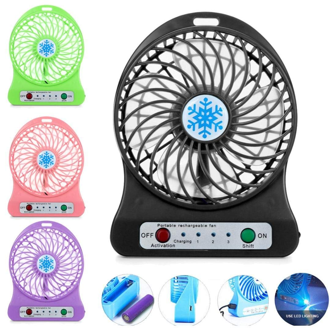 Makaor Mini Fan,Portable Rechargeable LED Light Fan Air Cooler Mini Desk USB 18650 Battery Fan (Purple, Side:14cmx 10.6cmx 4.2cm)