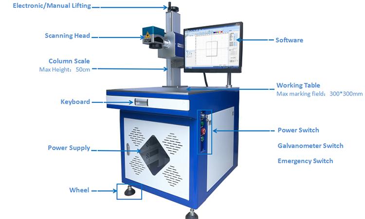 MRJ-laser Co2 -merkkikone / lasertekniikka co2 / kuuma-myynti 30W 50W co2 laser -merkintäkone