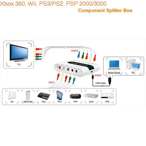 Wii Console Diagram On Xbox 360 Slim Power Supply Wiring Diagram