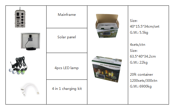 Energy saving solar power off grid kit for Africa market