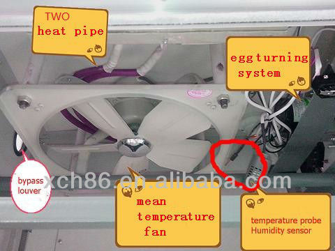 TWO heat pipe Automatic Incubator Mean Temperature Fan