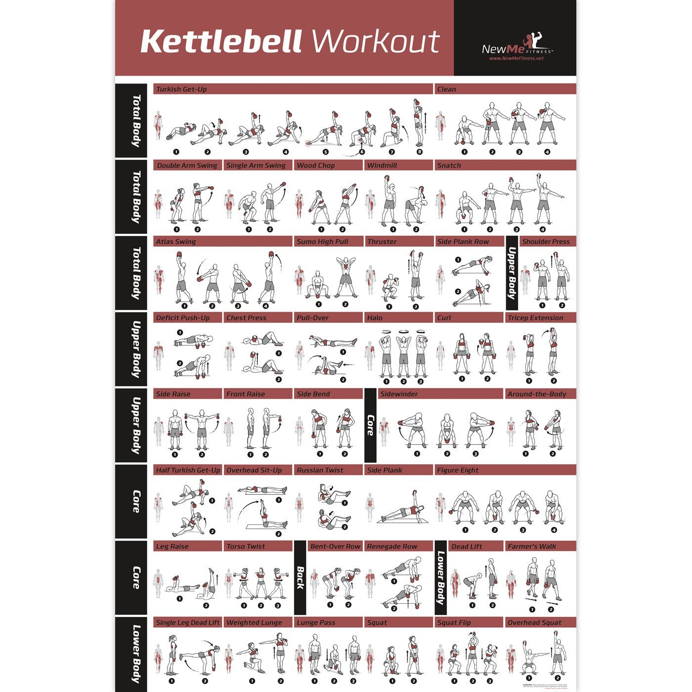Get Quotations Kettlebell Workout Exercise Poster Laminated
