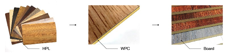 Synchronized Wood Grain HPL Laminate Wood Floor With High Quality