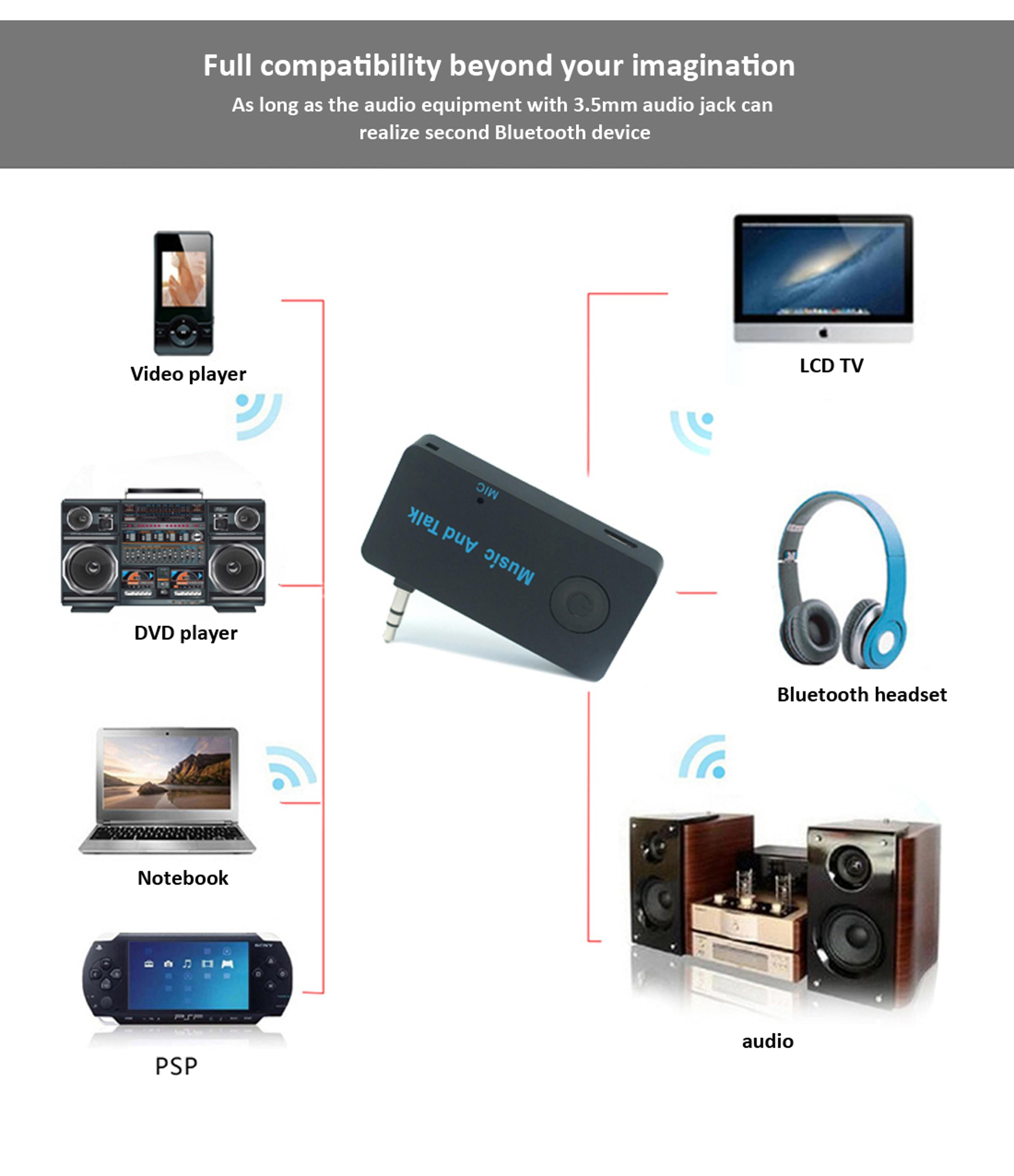 GXYKIT 2018 new high quality BT music car audio receiver H3 smartphone receiver .jpg