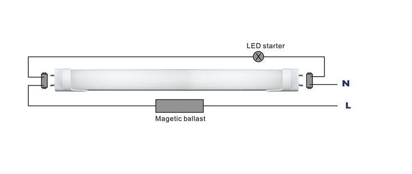 140LM/W AL+PC 1.2M 18W LED tube