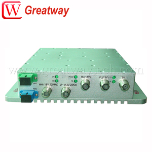 SMATV Quattro LNB Fiber Optic Transmitter and Receiver with GPON Option