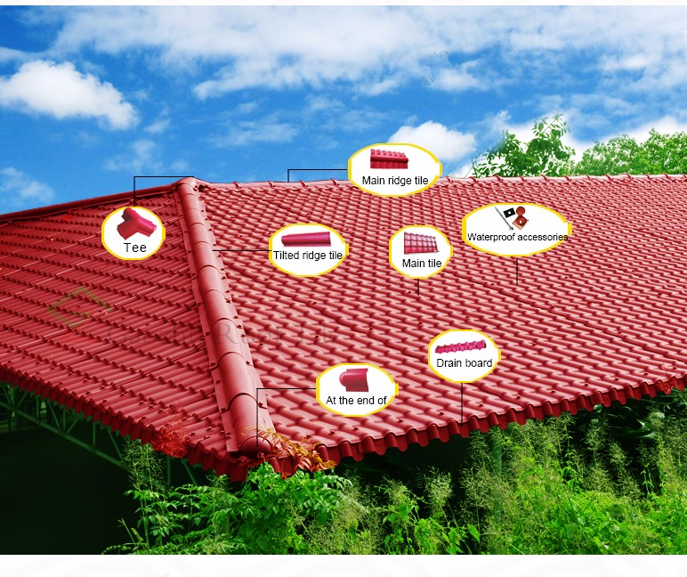 House Plans House Roofing Materials Insulation Pvc Roof
