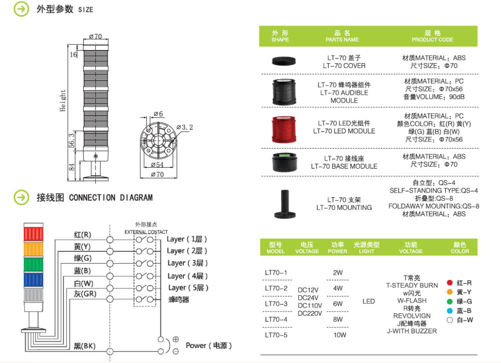 grün rot hellblau DC 24 V 10W für Industrielle Signal Tower Alarm-Lampe