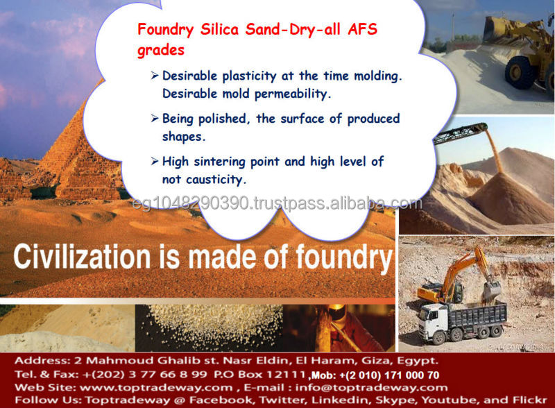 High Quality Silica Sand for Foundry and Metallurgy