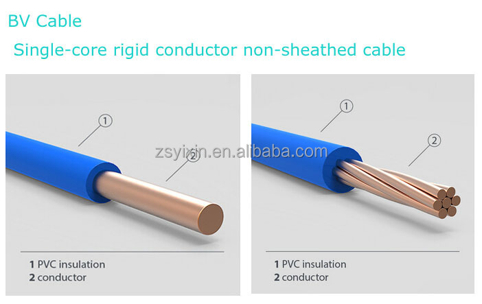 Great PVC Jacket And PVC Insulation Material Electrical Power Cable, Electrical  Cable (bv Cable)
