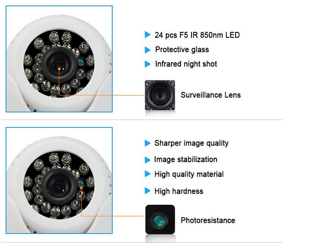Cheapest wholesale AHD 4ch Camera DVR Kits with 24pcs IR Metal Dome HD 1.3MP Board Lens 3.6mm IP66 CCTV security cctv camera