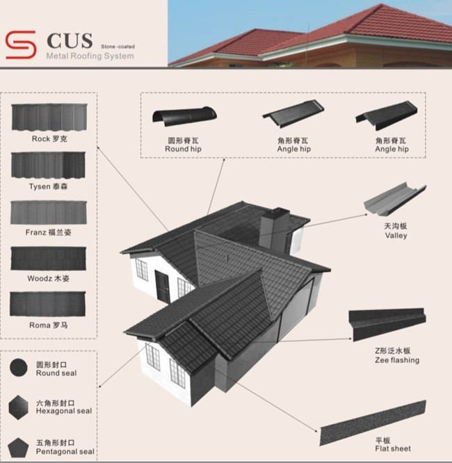 Blue Harbor Roofing Shingles Blue Harbor Roofing Shingles Suppliers – Metal Roof Shingles Manufacturers