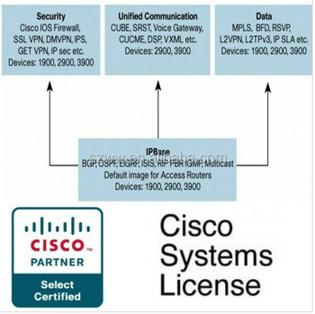 L-c4500x-ip-es Cisco Ip Base To Ent  Services License For 32 Port Catalyst  4500-x - Buy Cisco License,L-c4500x-ip-es,Cisco Upgrade License Product on