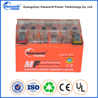 Malaysian Wholesale Price Gel 12v7ah 12n7a 3a Motorcycle Battery