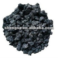 Steelmaking And Casting Used Graphite/graphitised/graphitized ...