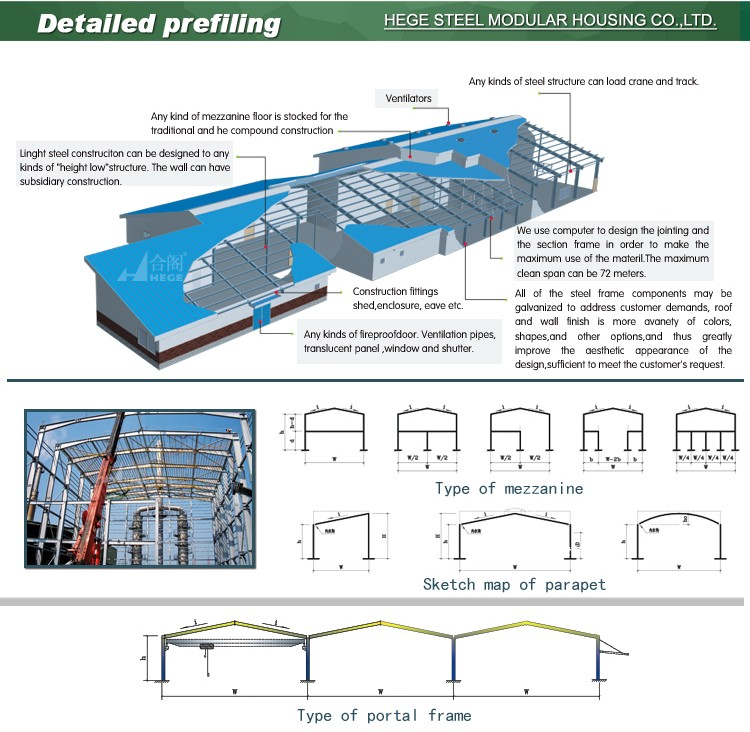 High quality corrugated steel buildings