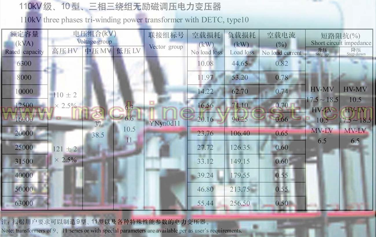 110kV three phases tri-winding power transformer with DETC, type10