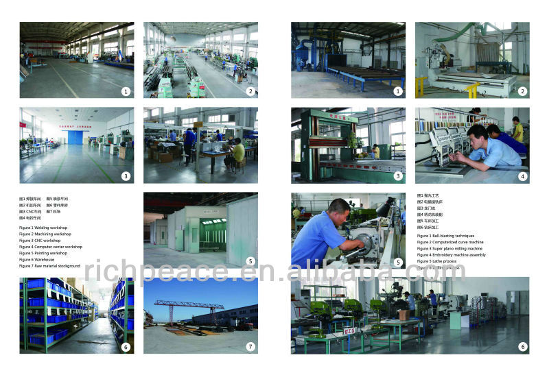 Industrial Long Arm Single-needle mattress manufacturing Quilting Machine