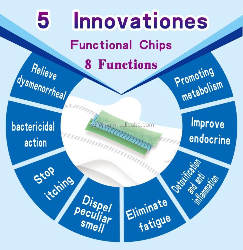 Brand Anion Sanitary Napkin Side Effects Oem With Customer Logo ...