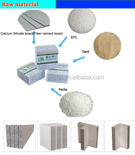 Prefabrik ev yalıtımlı iç/dış TUV/SGS sertifikalı sandviç duvar panelleri