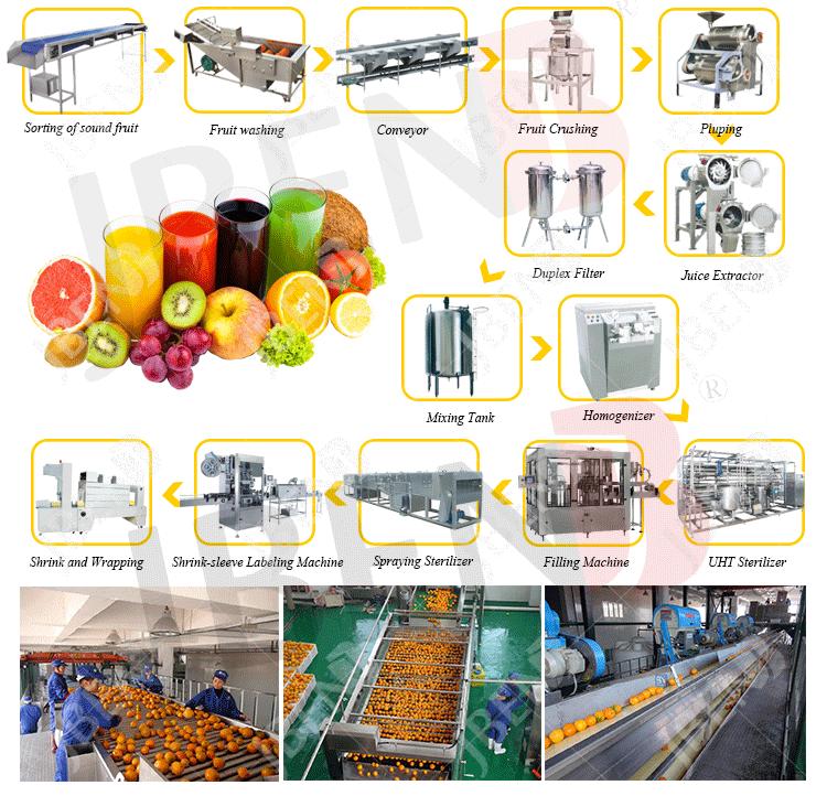 Zhangjiagang Pequeno Cerveja Dióxido De Carbono Cabeças Dobro Máquina de Enchimento Líquido