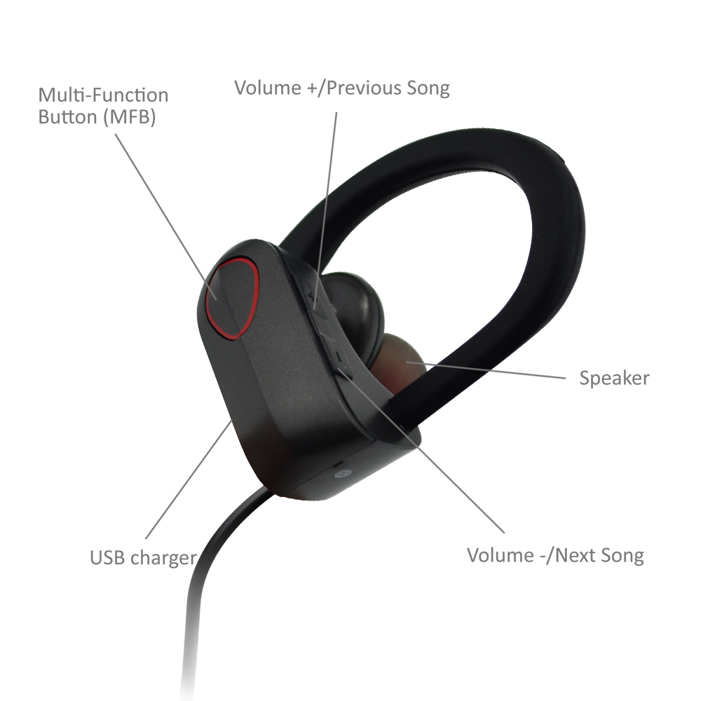 Over ear bluetooth headset with digital recording RU9, quality music headphone bluetooth with soft ear hook