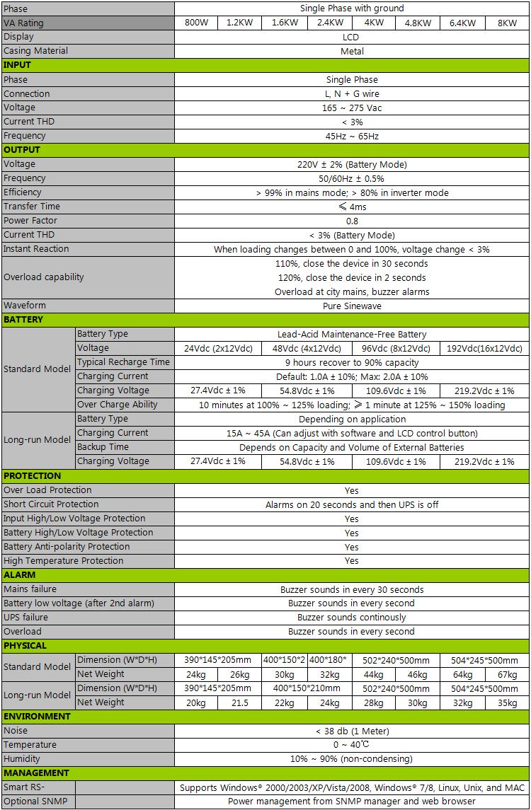 40kva Three Phases Circuit Diagram Of Ups Battery Backup For Computer - Buy  Interactive Ups,Ups,Line Interactive Ups Product on Alibaba com