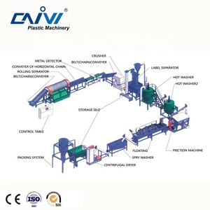High quality PET plastic bottle washing line/recycling machines 300kg/hr-2000Kg/hr