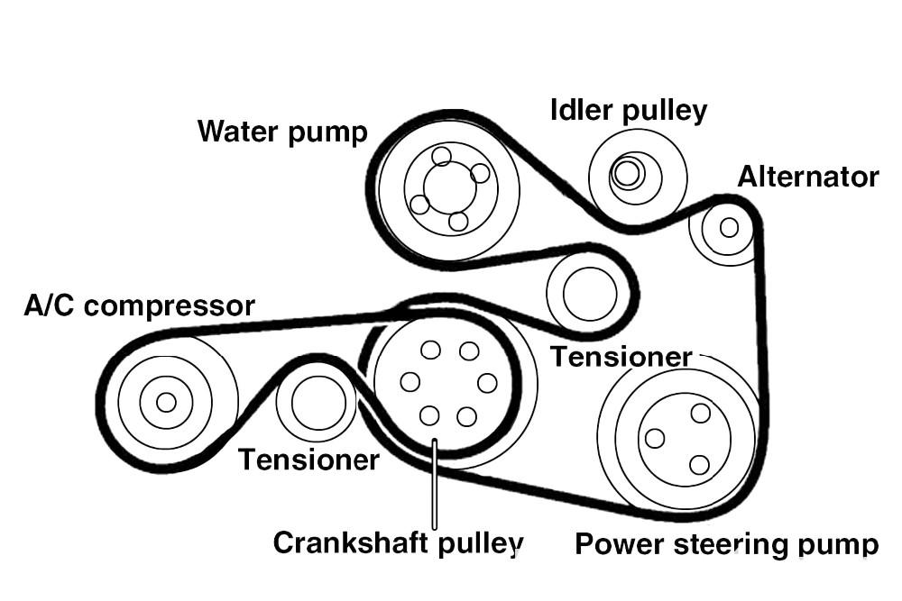 Diesel Engine 6l Isle Belt Tensioner Pully 3976831