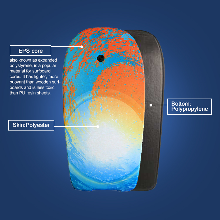 Best Sale High quality wholesaleBodyboard manufacturers bodyboards eps boogie boards