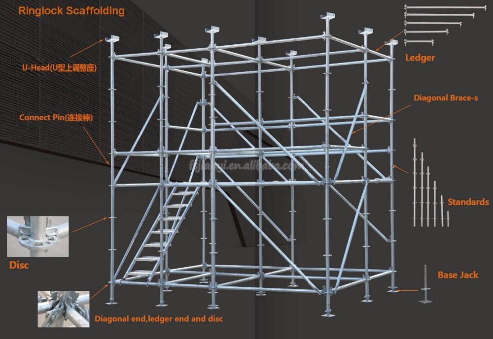 Steel Scaffolding Manufacturers : Vertical powder coated metal steel ringlock scaffolding