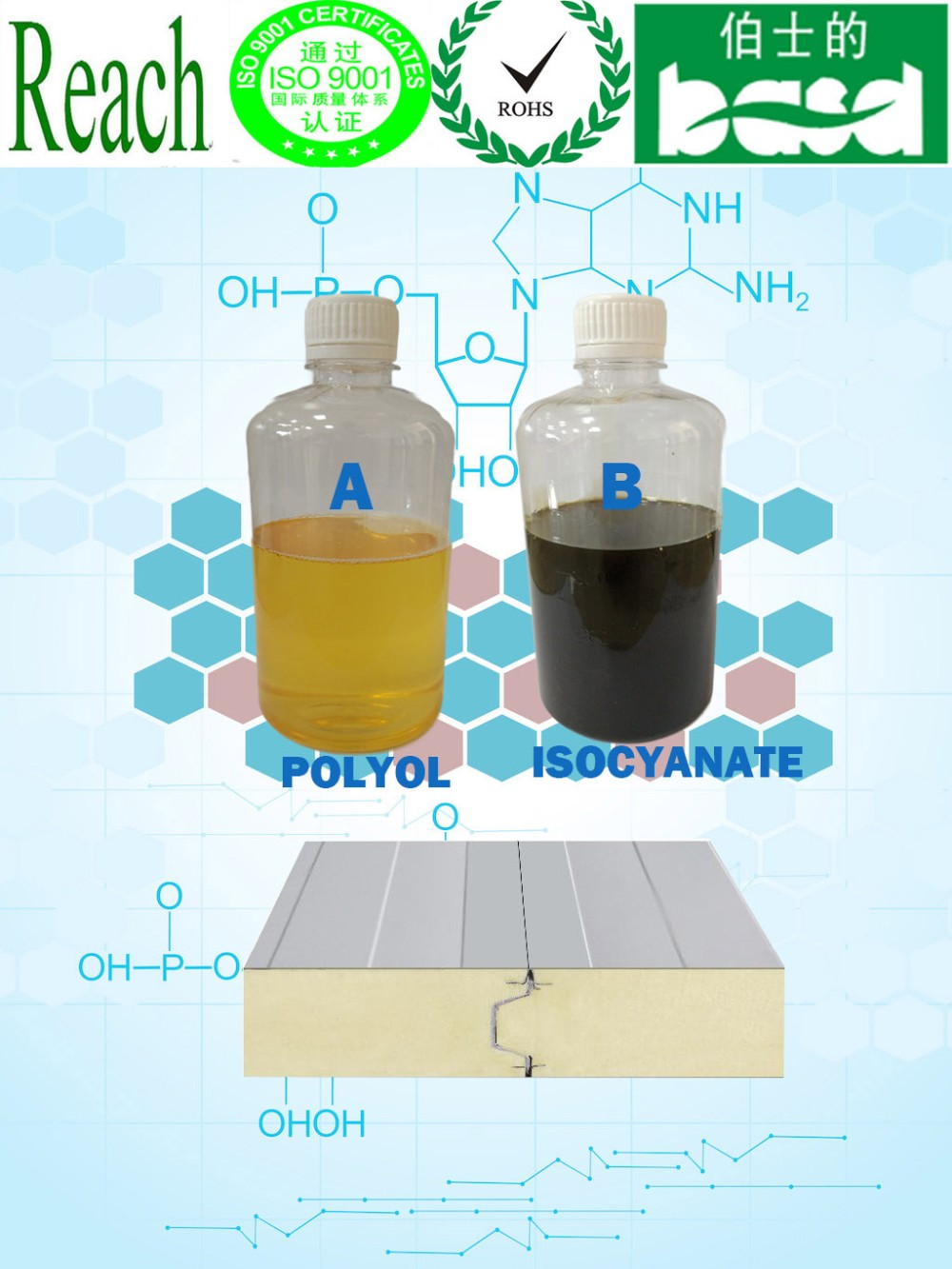 Competitive price polyurethane foam polymeric polyol based cyclopentane for discontinuous sanwich panel foam