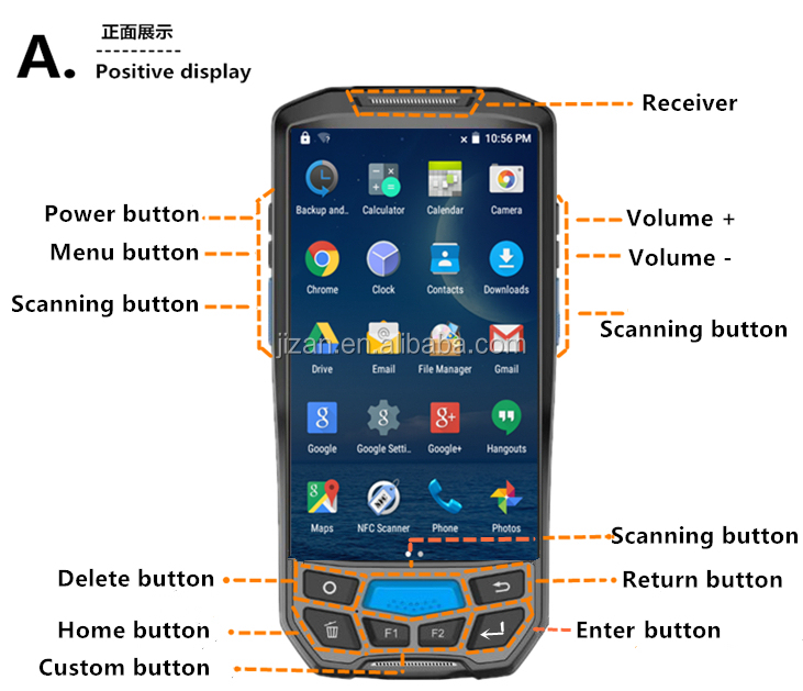 Ultra Slim Thinnest Fashionable Smart Android Pda Built-in Honeywell 2d  Barcode Scanner - Buy Handheld Terminal With Printer,Android Mobile