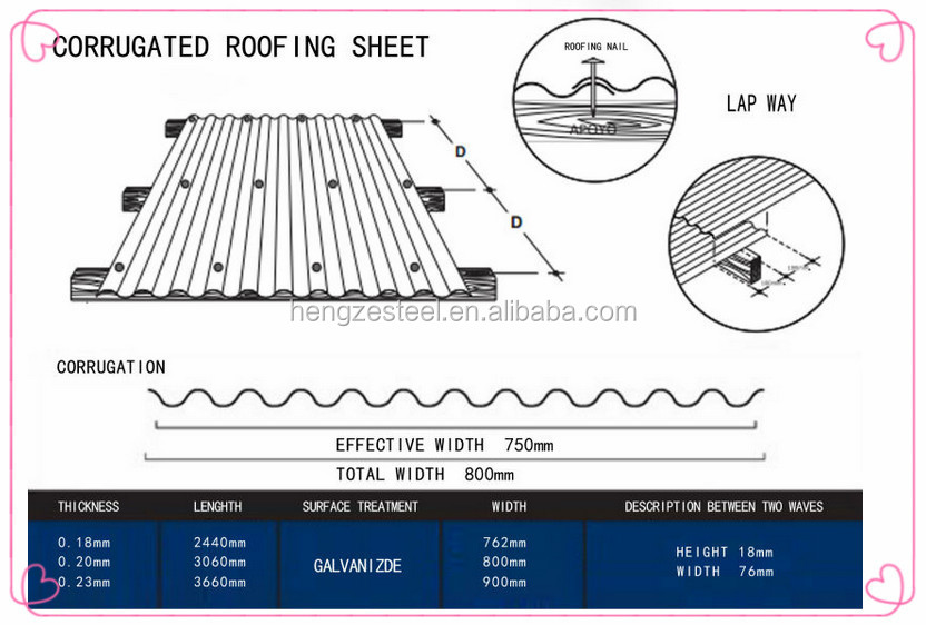 Skylight Metal Deck Long Span Color Coated Corrugated Roof