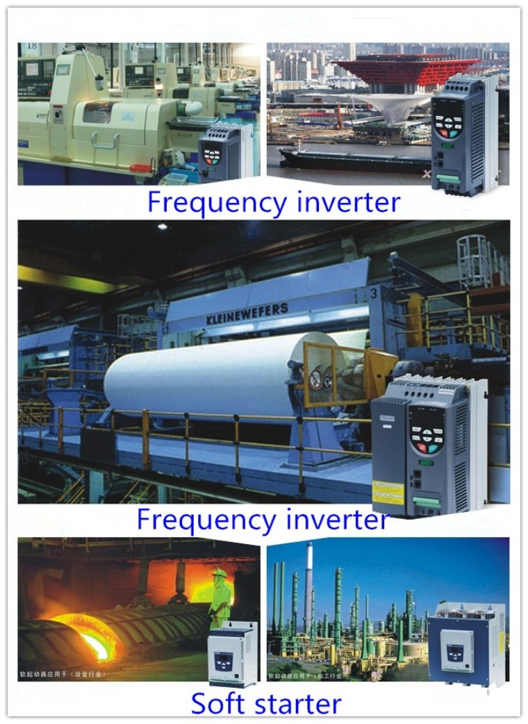 SY8600 High Performance Vector Control Inverter - Shanghai ... on